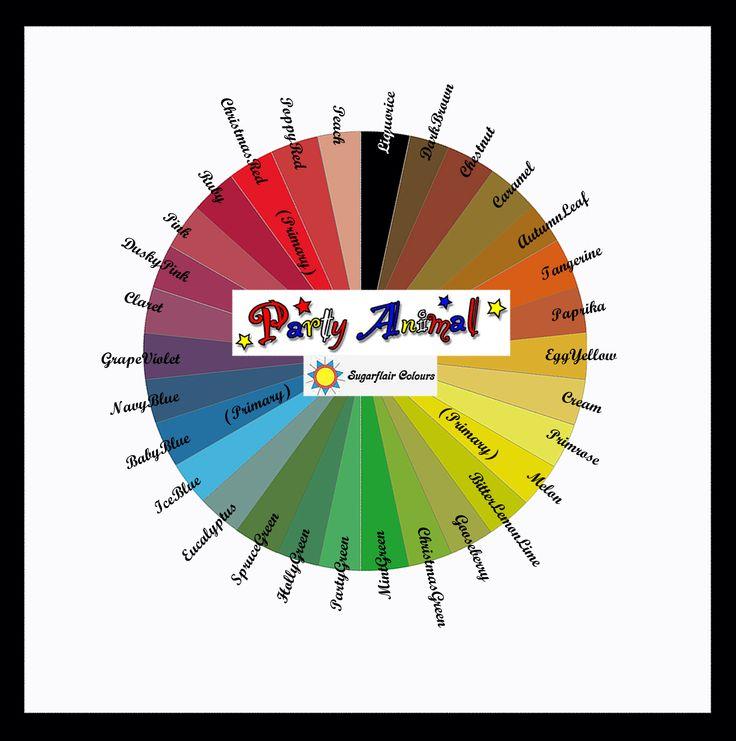 Sugarflair Colour Wheel