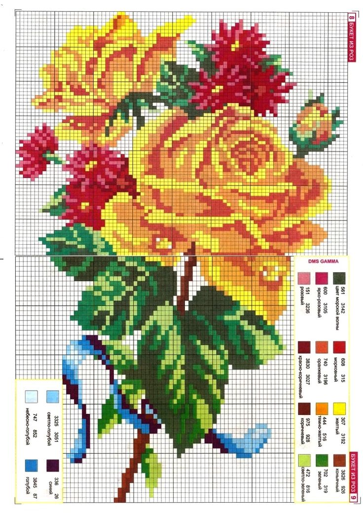 Roses cross stitch pattern free