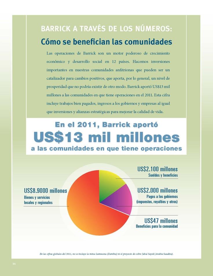 Barrick a través de los números: Cómo se benefician las comunidades -  Infografía completa en el sitio de Barrick Sudamérica http://barricksudamerica.com