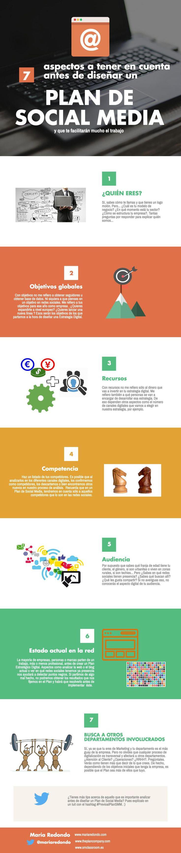 7 aspectos a tener en cuenta antes de diseñar un plan de #SocialMedia #Infografia