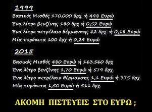 Ευρώ ή Δραχμή...