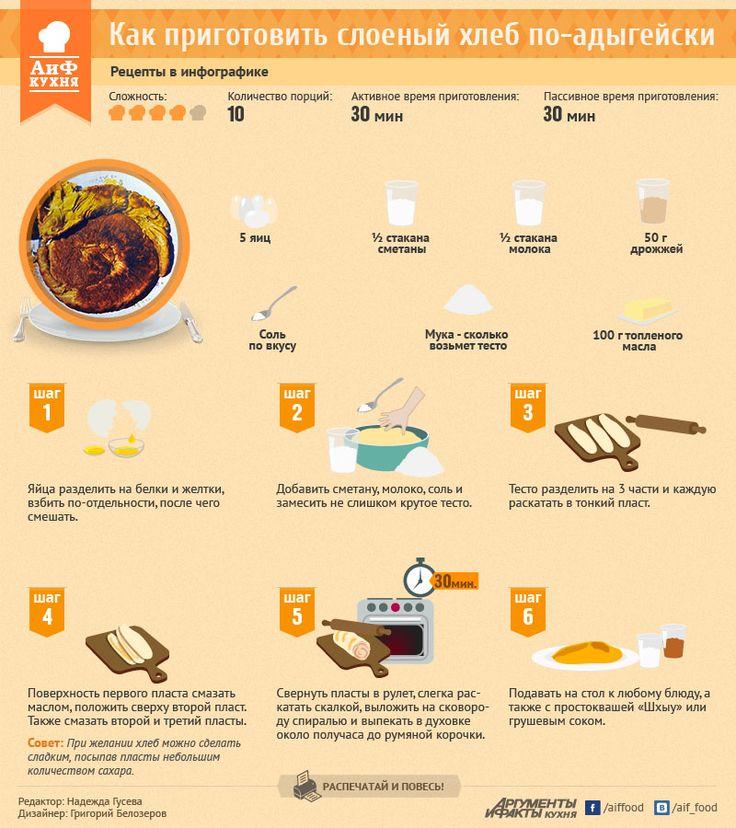 Готовим вкусный и ароматный хлеб по древнему адыгскому рецепту.
