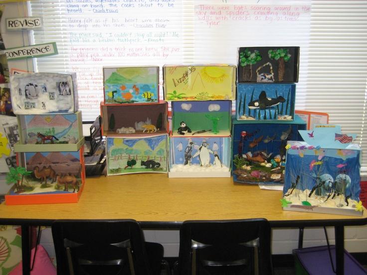 Habitat Diorama Project   Homeschool science, Animal ...