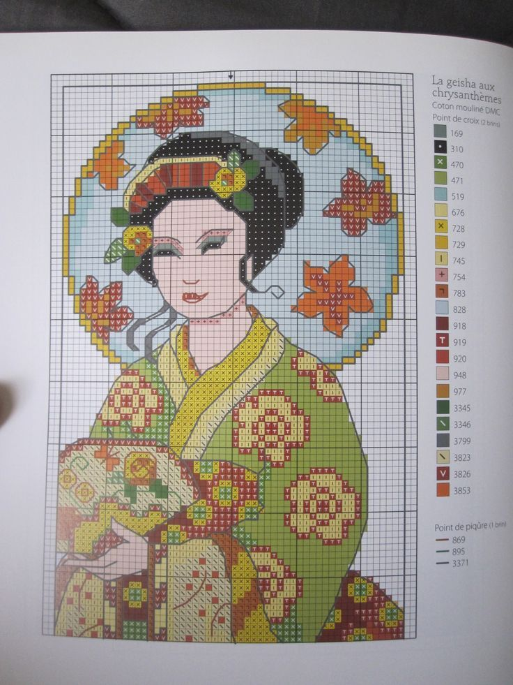981 best points de croix et chartres images on pinterest embroidery crossstitch and cross. Black Bedroom Furniture Sets. Home Design Ideas