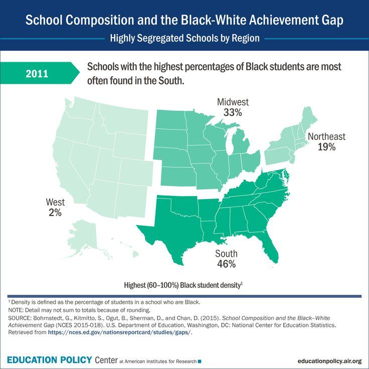 Stem Education Impacting The Achievement Gap And Economy: Infographic 2 Of Black-White Achievement Gaps Infographic