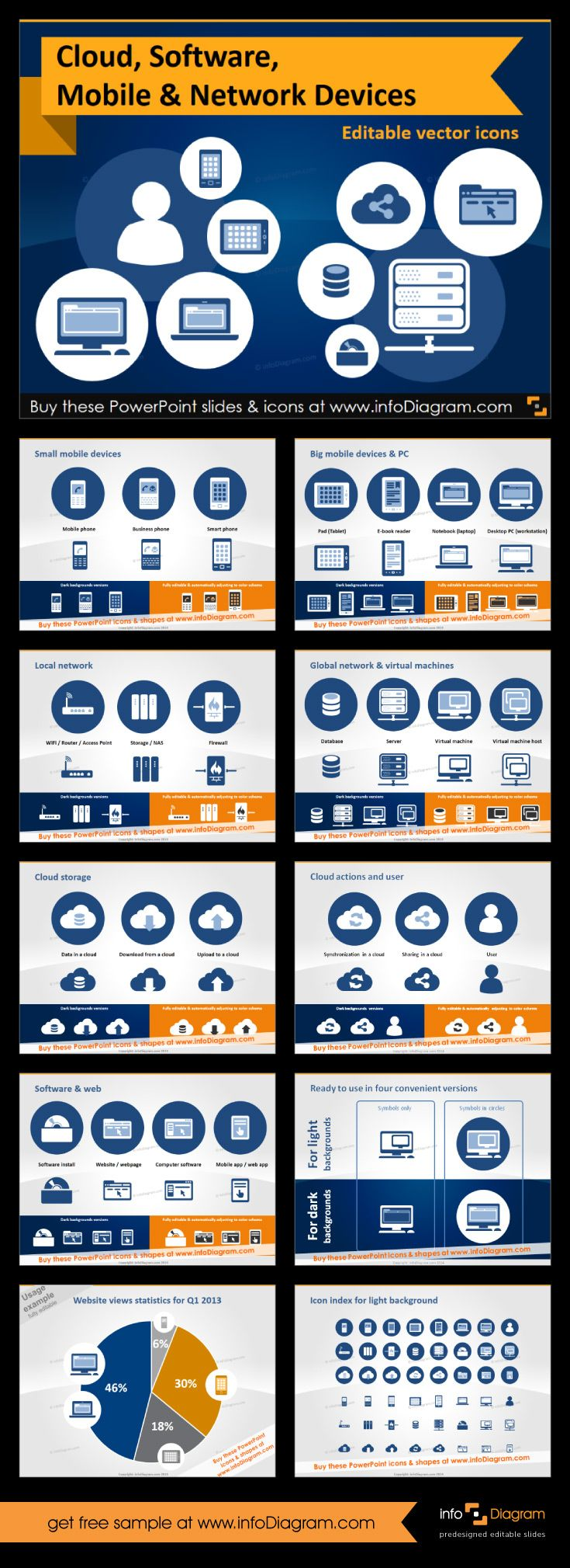 It icons for #cloud software (#SaaS), #mobile and #network presentation designs. Different types of servers, virtual machine and network devices icons. You can design great looking slides for any #cloud related topic, visualize complex topics with super detailed icons. #template #powerpoint