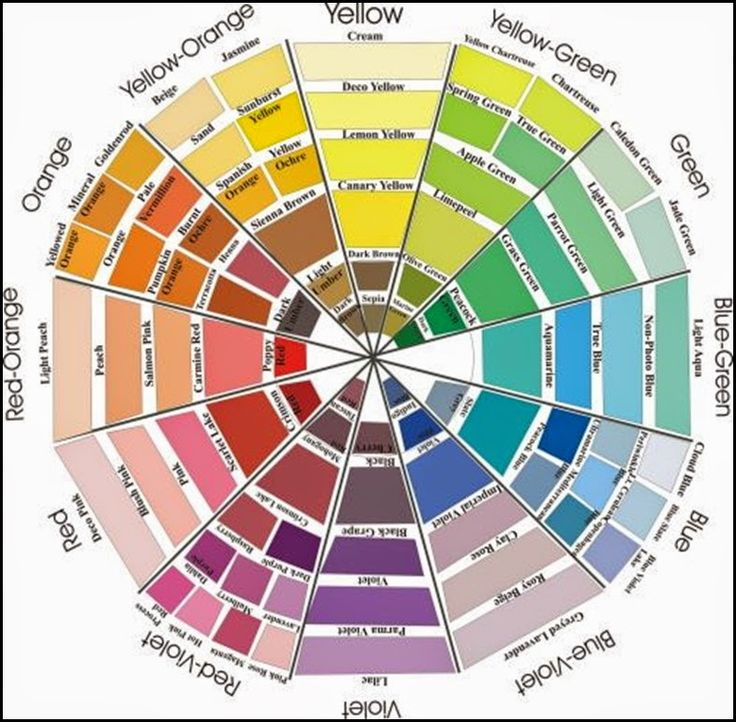 color wheel chart printable between cool and warm color on the