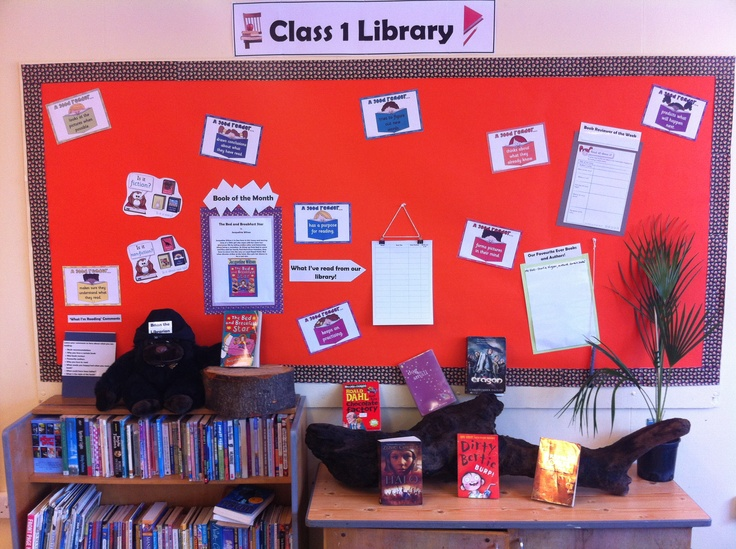My new class library! Raring to go :o)