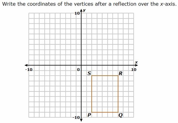 Eighth Grade Math Practice