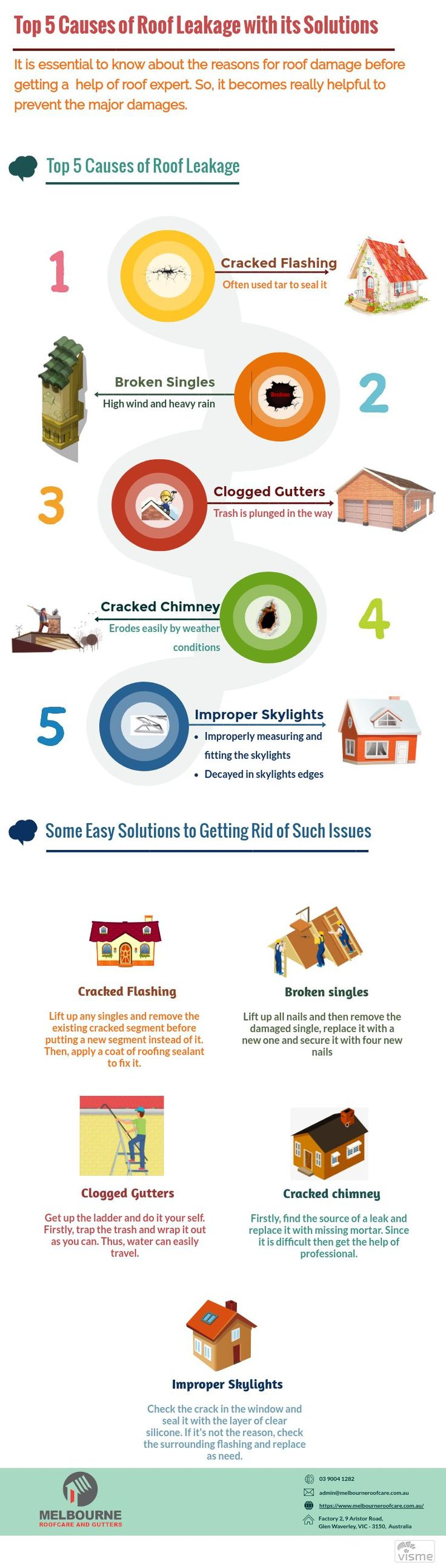 Top 5 Causes of #Roof #Leakage with its Solutions.  #roofing #roof  #homeimprovement  #infographic