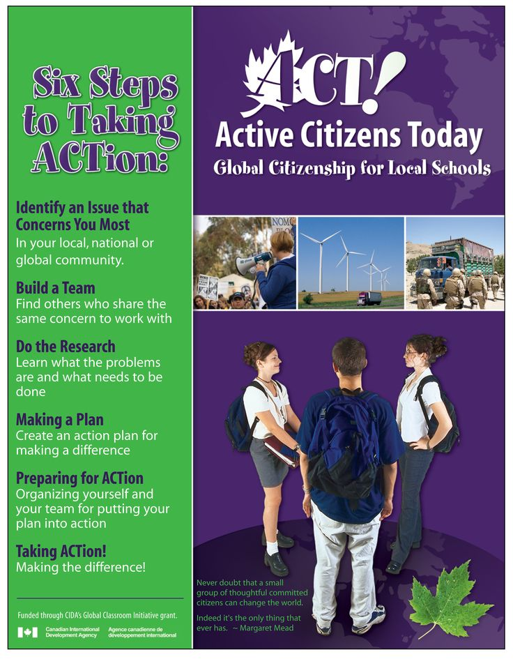 ACT - Teacher's Kit Grade 6 Global Citizenship (Canada's Interactions with the Global Community) Activities and culminating tasks included Also includes detailed descriptions of each lesson, templates, lesson summaries, and journal prompts