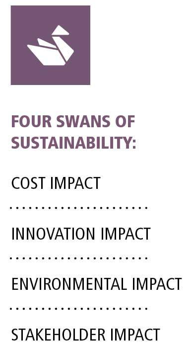 Learn more in the IEMA Certificate in Sustainability Strategy http://bit.ly/1ULq5w9