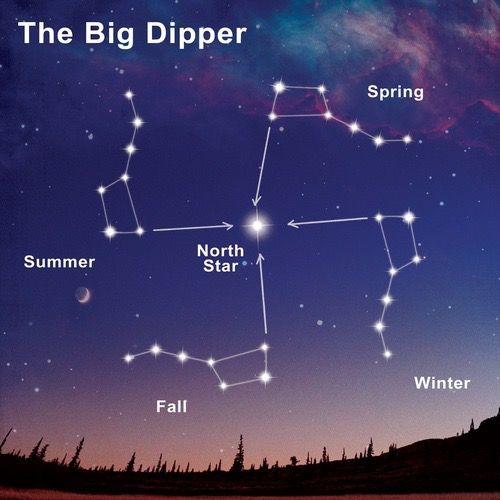 The Big Dipper through the seasons