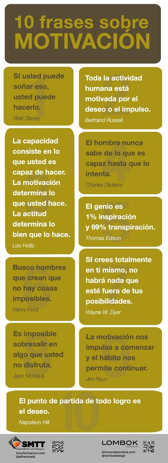 10 frases célebres sobre motivación #infografia #infographic #citas @alfredovela | https://lomejordelaweb.es/