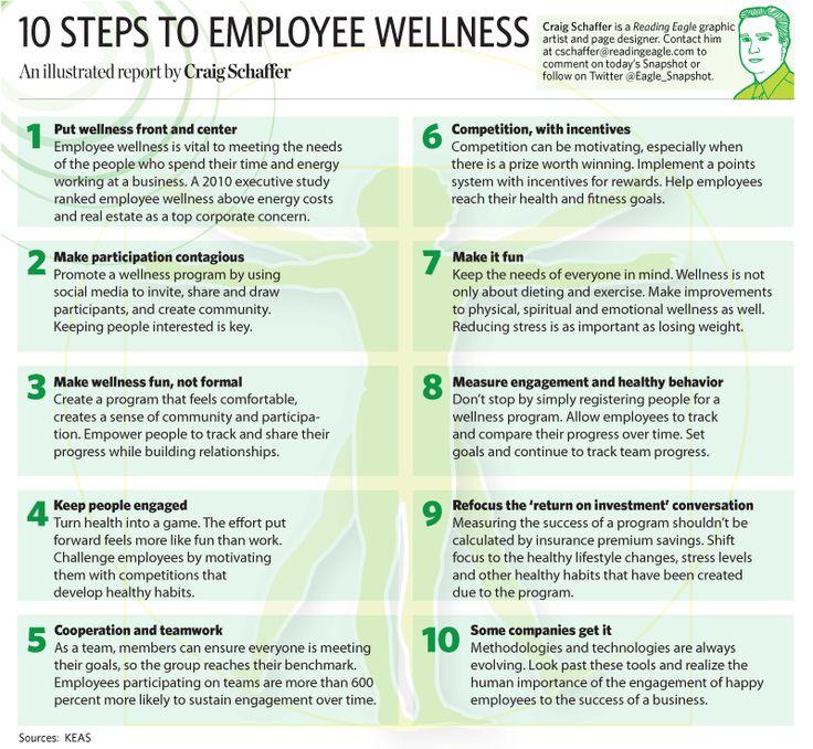 25 Best Ideas About Employee Wellness On Pinterest