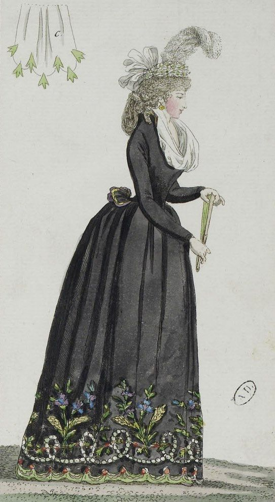 1793 (18th Century Fashion Plate)