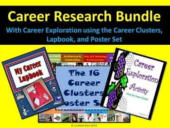 17 Best images about Career Lessons on Pinterest   Research report ...