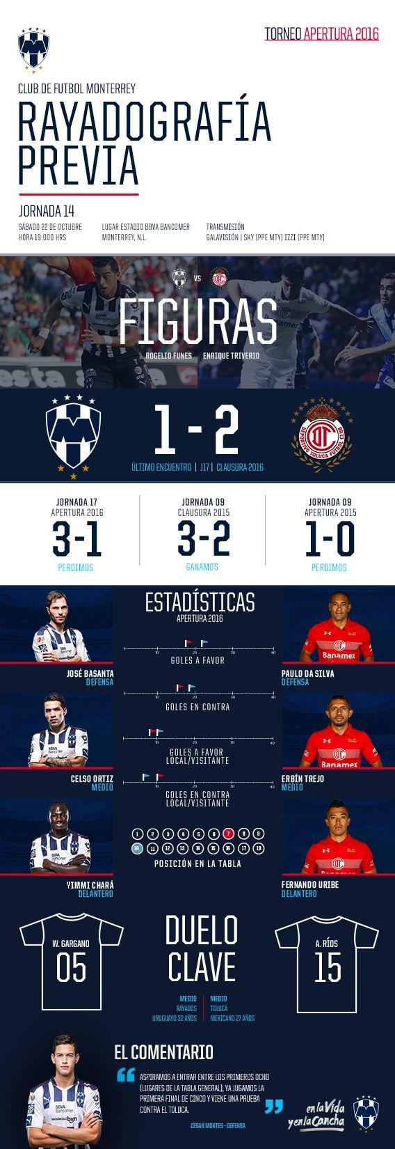 Rayadografía - Rayados vs. Toluca (Previo)