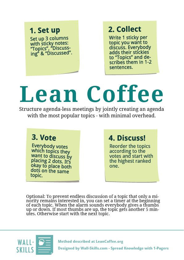 Lean Coffee is an extremely versatile method that can turn a chaotic meeting into a structured discussion that covers the most important topics and invites participation. Try it, it's close to magic!