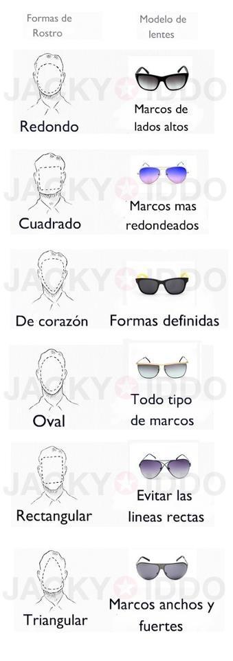 ¿Qué gafa te favorece según tu cara? Aquí tienes un esquema muy fácil y claro. #Gafas #OpticaIfach #Calpe
