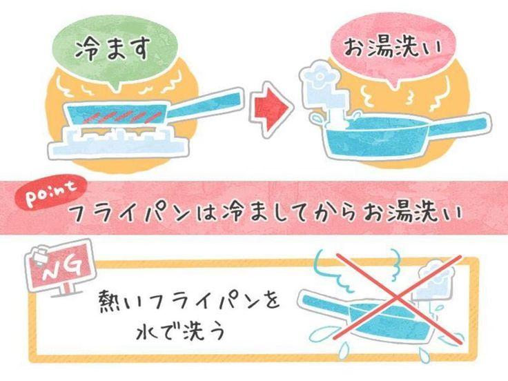 【nanapi】 テフロン加工のフライパンは、焦げ付かず、食材がくっつきにくいからよく使っているという人も多いのではないでしょうか。よく聞くテフロン加工とは、アメリカのデュポン社の登録商標で「フッ素樹脂加工」の一種です。ツルツルにコーティングしてあるから、料理をするのも洗うのも楽ちん。でも、いつの間...