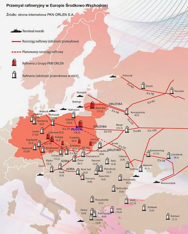 Przemysł rafineryjny w Europie Środkowo-Wschodniej