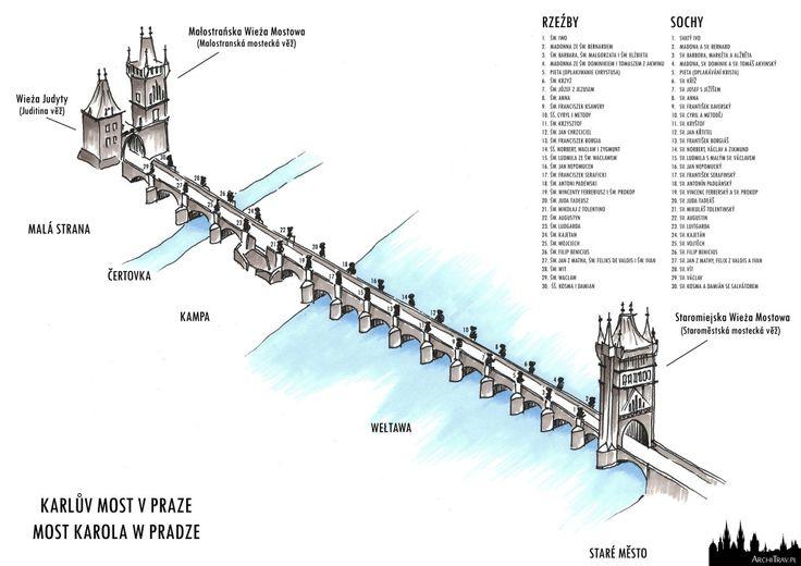 Most Karola w Pradze - rzeźby | Karlův most v Praze - sochy | ArchiTrav