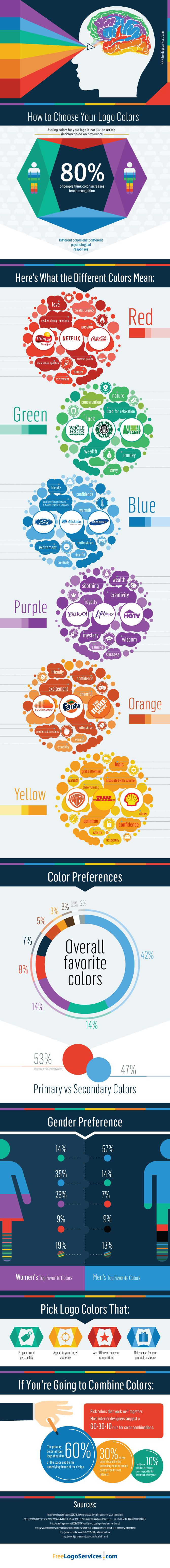 How to Choose Your Logo Colors #Infographic