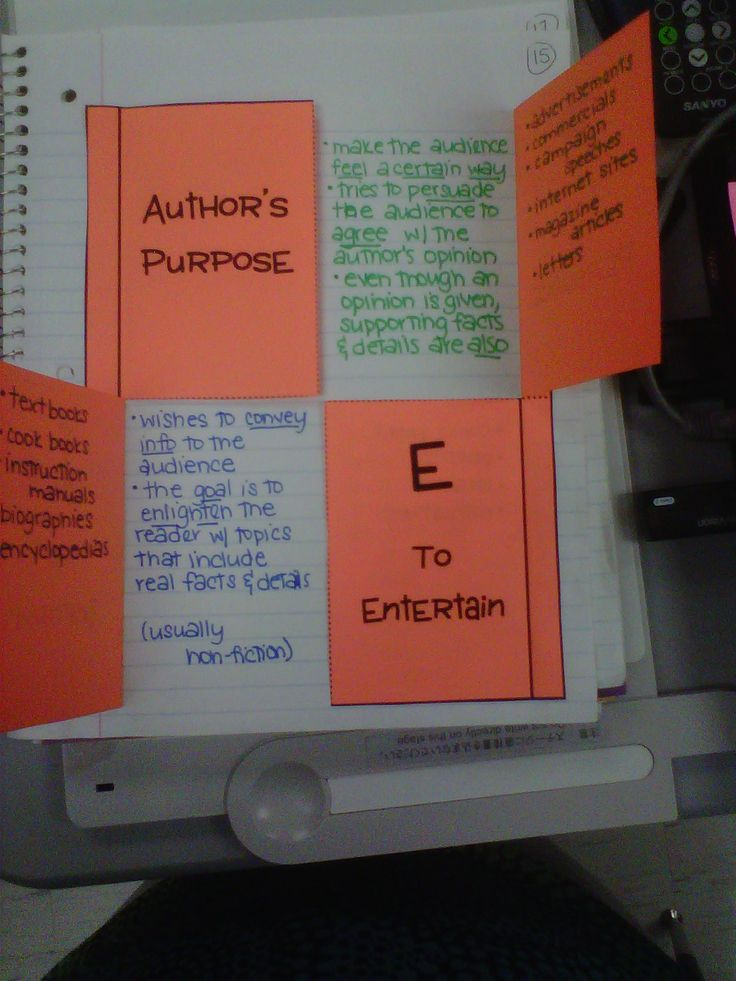 Author's Purpose foldable-LS note: add to response journals on lesson pages