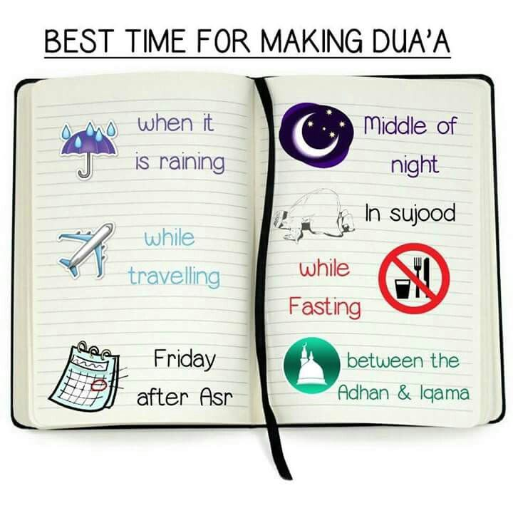 Best time for Duua