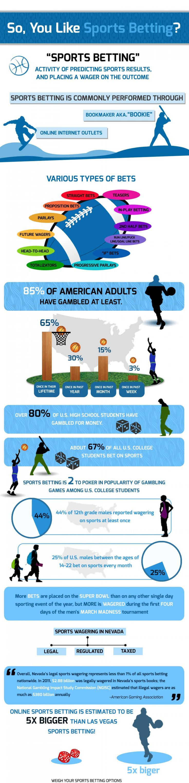 Nba online gambling vegas casino rules blackjack