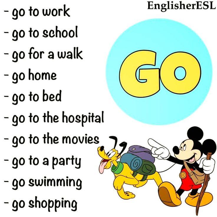 Forum | ________ English Grammar | Fluent LandPhrasal Verbs with GO | Fluent Land