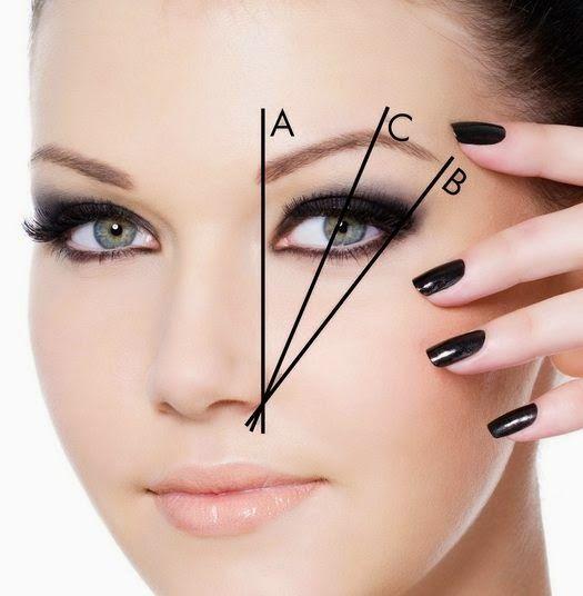 Cómo darle forma a mi ceja según mi rostro ~ Belleza y Peinados
