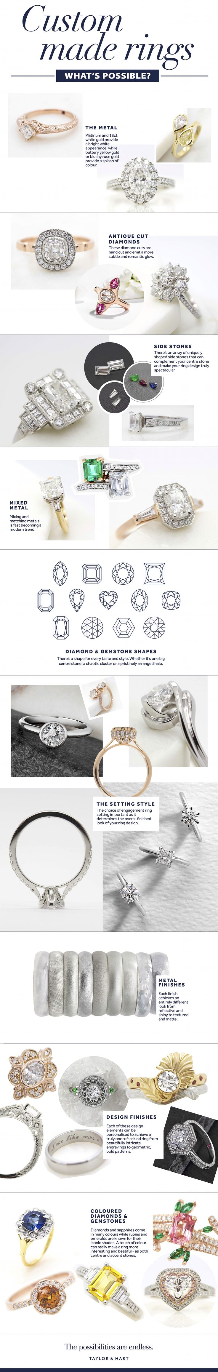 Have you ever wondered what's possible with a custom ring design? Check out our infographic on custom made rings!