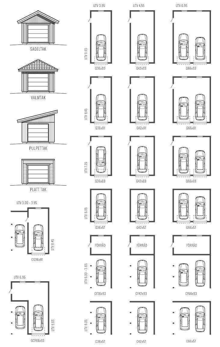 När du bygger hus är det också viktigt att tänka på att skapa utrymme för bil…