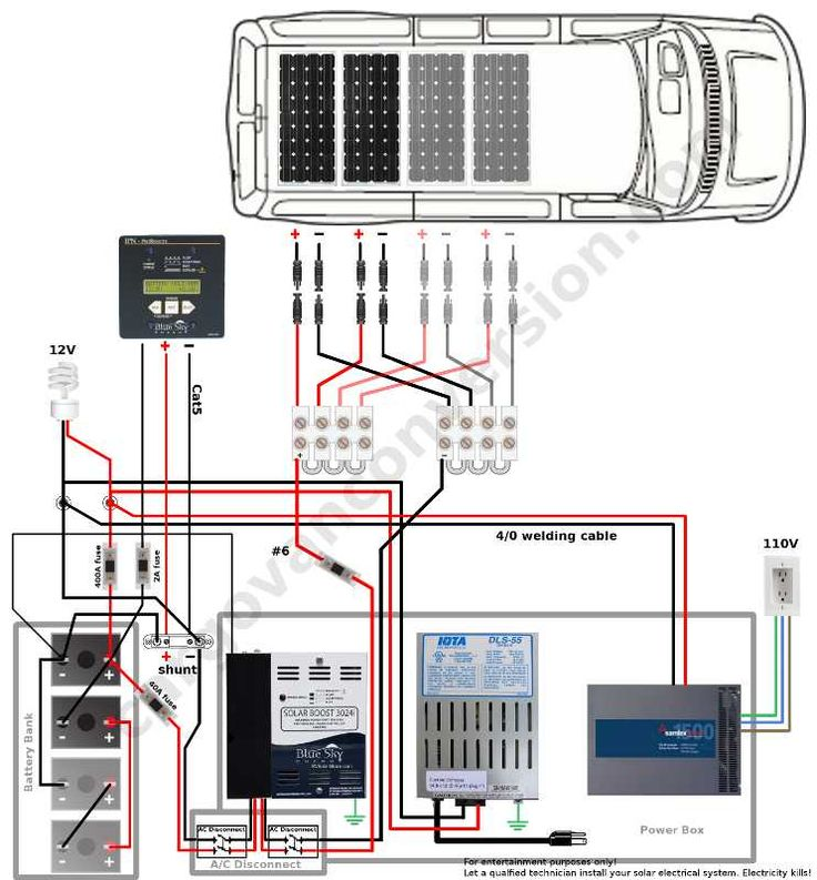 The calculated size of the battery bank, the number and size of the solar panels and the other derived equipment are all comprised into a simple schematic.
