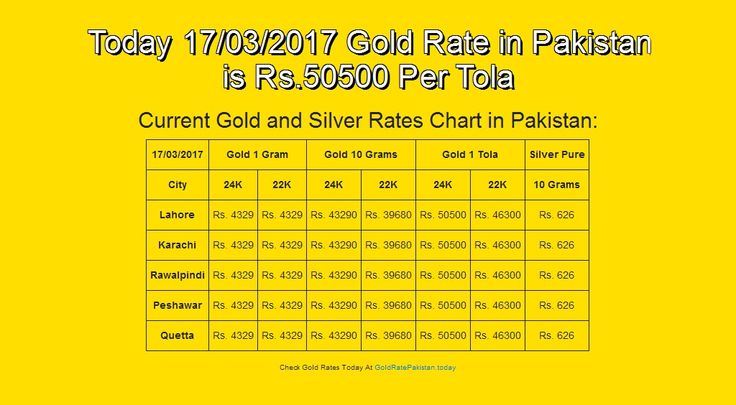 #17-Mar-17, #English, #Goldrate, #Goldratepakistan, #Grp Today 17/03/2017 Gold Rate in Pakistan is Rs.50500 Per Tola