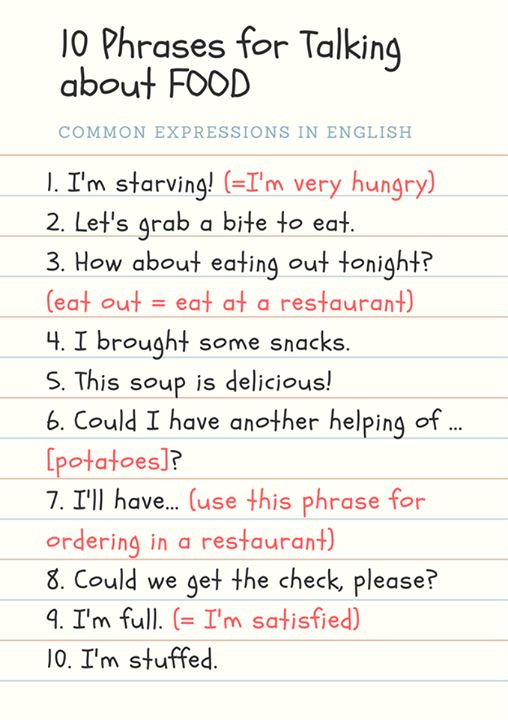Idioms and Phrases - Learn Common English Expressions