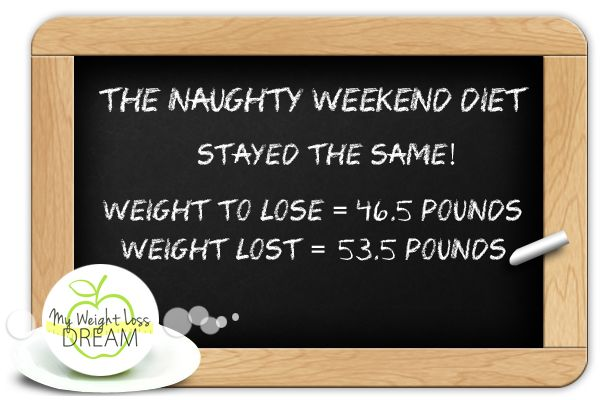 The naughty weekend diet tried and tested, here are my results :)