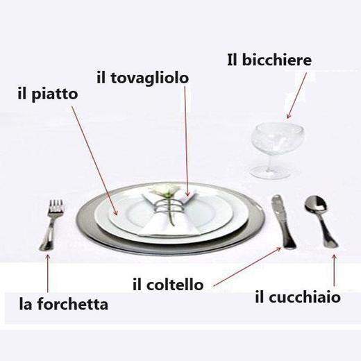 Tableware in italian - Photo  Facebook