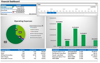 See for yourself how Microsoft Dynamics GP works