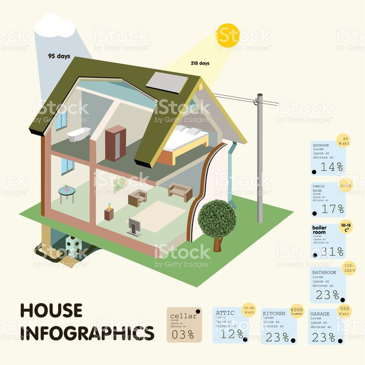 Casa residenziale una sezione trasversale e impostare elementi di infografica casa. illustrazione royalty-free
