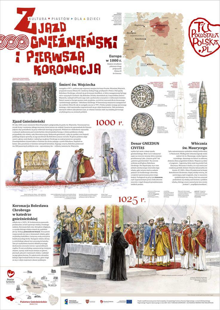 Zjazd Gnieźnieński i pierwsza koronacja (2000×2825)