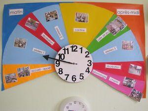 chronologie déroulement de la journée