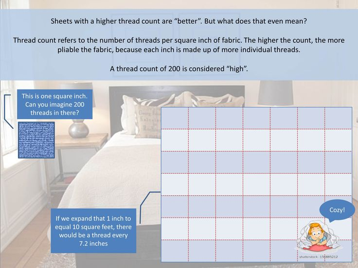 Information on thread count from howstuffworks.com. Images located using Microsoft Office stock selection (clip art).