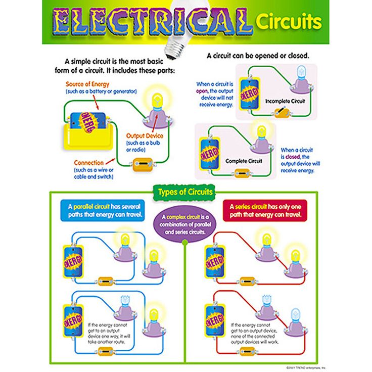 CHART ELECTRICAL CIRCUITS