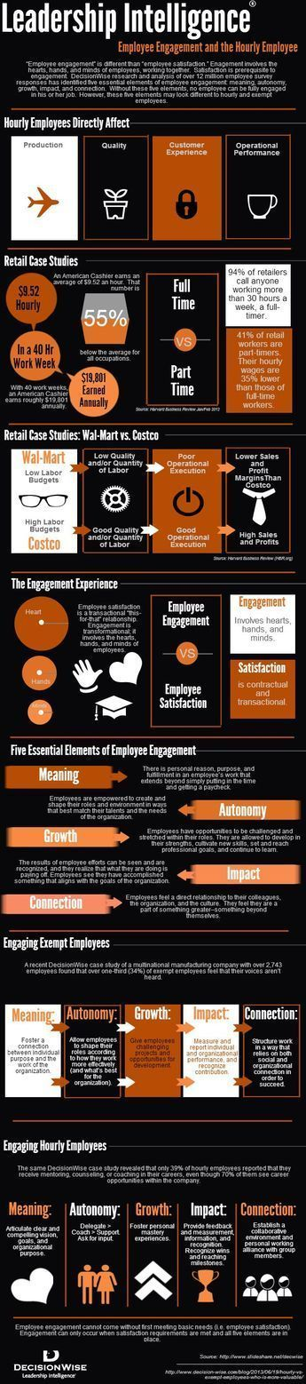 This infographic covers a topic many organizations