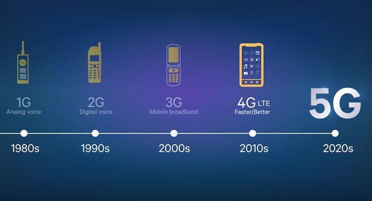 Nokia quiere acercarse al 5G: Presenta el 4.5G PRO y el 4.9G