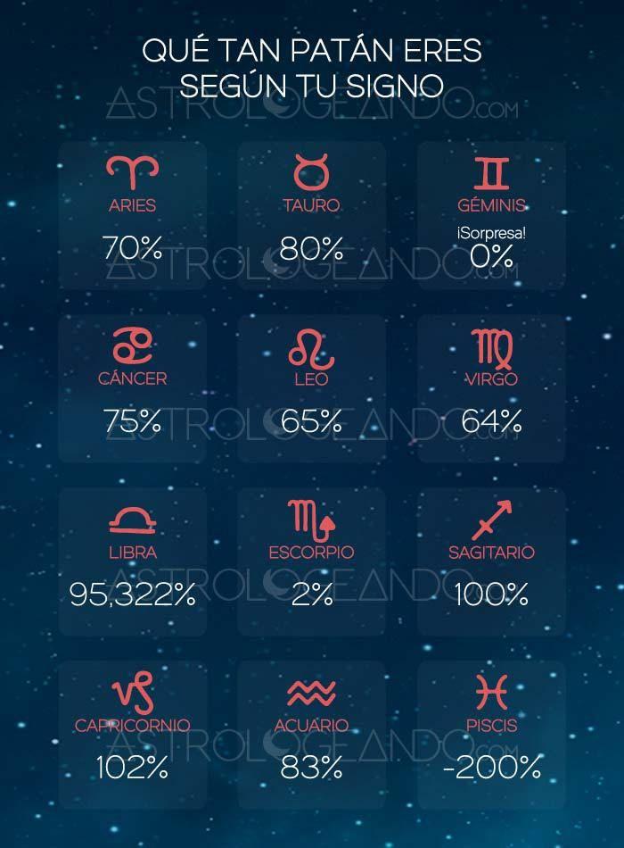 Qué tan patán eres según tu signo #Astrología #Zodiaco #Astrologeando