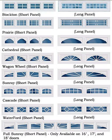 25 best ideas about garage door window inserts on for Wayne dalton window insert